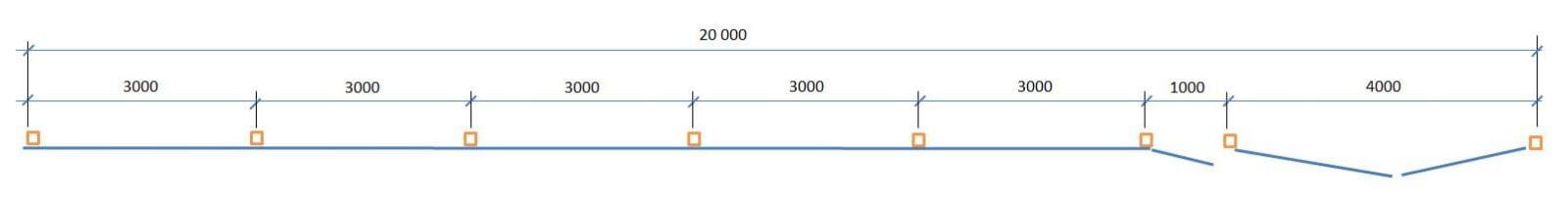 Схема установки столбов забора из трубы 80*80